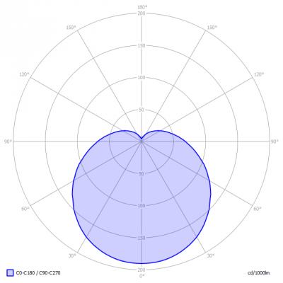 Lidl-LivarnoE2711W_light_diagram