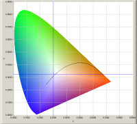/wp-content/uploads/2008/articles/LLE_Dimmable_5x3W_Par30_E27_CW_30deg_chromaticity_small.png