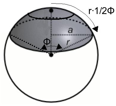 Plaatje voor berekening ruimtehoek uit stralingshoek