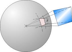 Plaatje van ruimtehoek