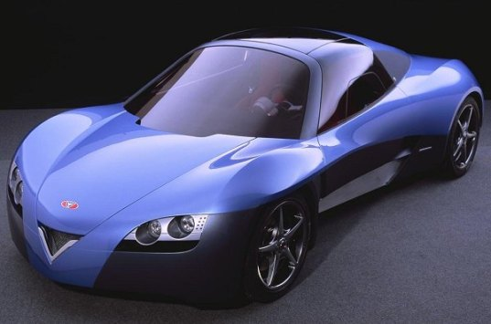 Overview of electric cars | OliNo