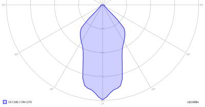 ledned_spotlight_mr16gu53_cw_light_diagram