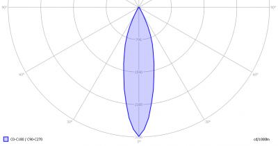 light_technology_e6007_9w_cw_light_diagram