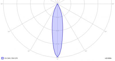 light_technology_e6007_9w_natw_light_diagram