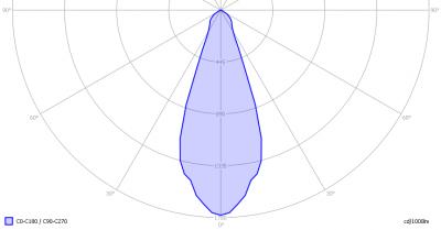 philips_halogeen_gu10_50w_light_diagram