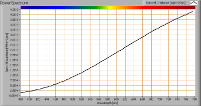 ah_100w_incandescent_bulb_powerspectrum