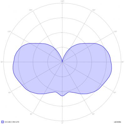 g60_150l_ww_light_diagram