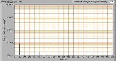 hema_60w_powerspectrumi_percent