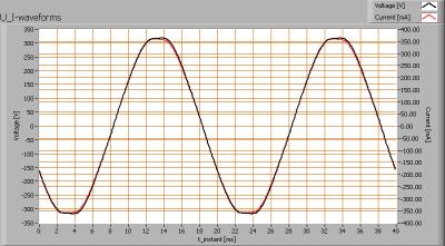 hema_60w_u_i_waveforms