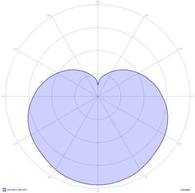 leditlight_mr-pl_e27_ww_25w_light_diagram