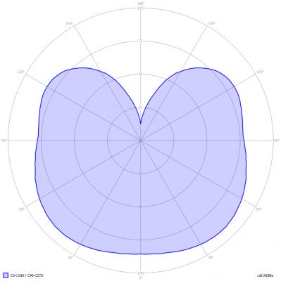 osram_60w_incandescent_light_diagram