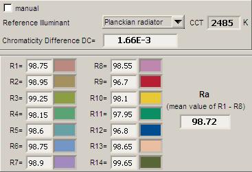 gamma_25w_e27_incandescent_cri
