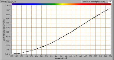 gamma_25w_e27_incandescent_powerspectrum