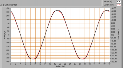gamma_25w_e27_incandescent_u_i_waveforms