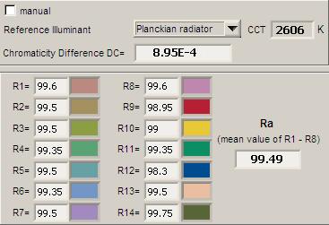 gamma_40w_incandescent_cri
