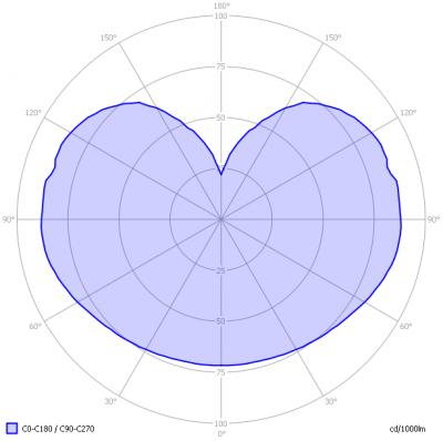gamma_40w_incandescent_light_diagram