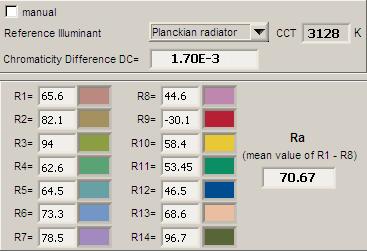 integrallight_110812_cri