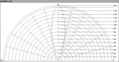 integrallight_110812_pp_avg