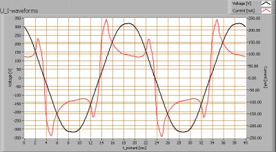 integrallight_110812_u_i_waveforms