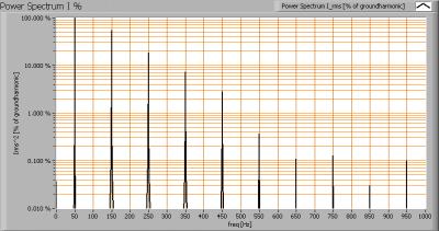 ledned_spotlight_mr16gu53_cw_ii_powerspectrumi_percent