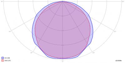 lioris_tubo_23_light_diagram