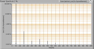 lioris_tubo_23_powerspectrumi_percent_with_ballast