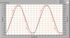 lioris_tubo_23_u_i_waveforms_no_ballast