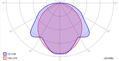tlight_led_tube_1200mm_natw_light_diagram