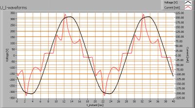 tlight_led_tube_1200mm_natw_u_i_waveforms