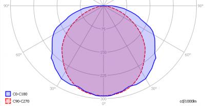 tlight_led_tube_1500mm_6000k_light_diagram