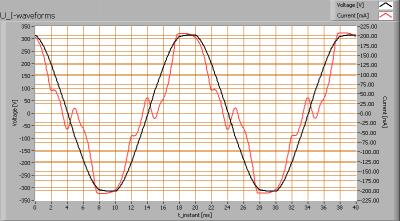tlight_led_tube_1500mm_6000k_u_i_waveforms