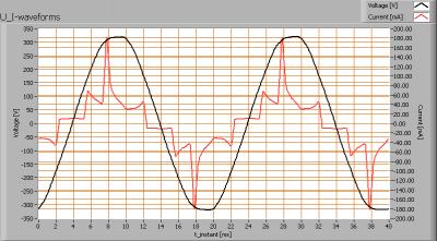 tlight_led_tube_600mm_3000k_u_i_waveforms