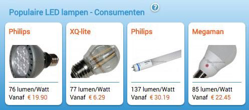 Populaire LED lampen
