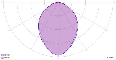 luxerna_power_tl600_nrii_light_diagram
