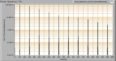 cde_technology_bv_ledion_lighting_a55_powerspectrumi_percent