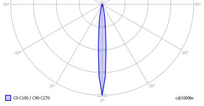 cls_led_mr16_16deg_light_diagram