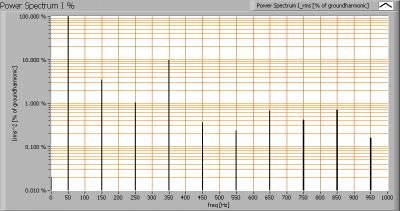 cls_led_mr16_16deg_powerspectrumi_percent
