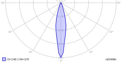 cls_led_mr16_40deg_light_diagram