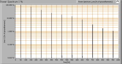 leds-light-the-world-bv_led_tube_120cm_cw_powerspectrumi_percent