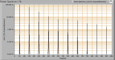 leds-light-the-world-bv_led_tube_120cm_ww_powerspectrumi_percent