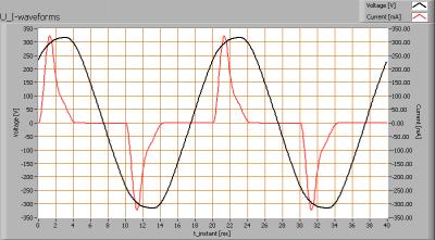 leds-light-the-world-bv_led_tube_120cm_ww_u_i_waveforms