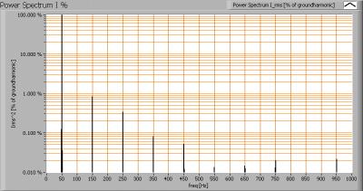 lle_t8-ledtl_25w_1500mm_natwhite_powerspectrumi_percent