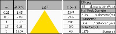 lle_t8-ledtl_25w_1500mm_natwhite_summary