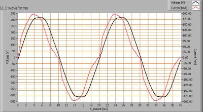 lle_t8-ledtl_25w_1500mm_natwhite_u_i_waveforms