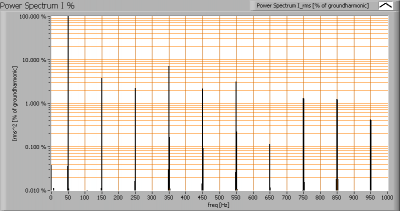 luxerna_power_dl_5x1w_ww_powerspectrumi_percent
