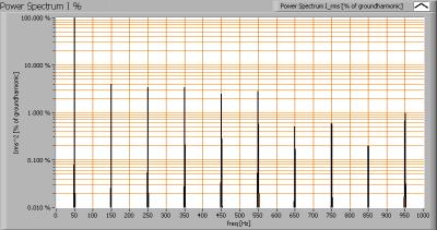luxerna_power_dl_9x1w_ww_powerspectrumi_percent