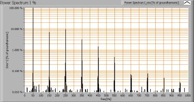 luxerna_power_tl1200_120deg_6000k_powerspectrumi_percent