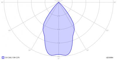retailinmotion_mr16_5w_2700k_60deg_light_diagram