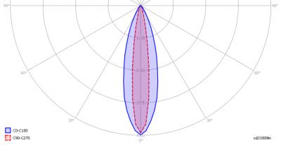 cls_facade_6x3_elliptical_light_diagram