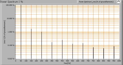 cls_facade_6x3_elliptical_powerspectrumi_percent